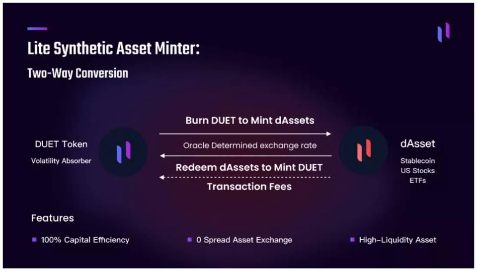 万物可铸造:读懂新型 DeFi 合成资产协议 Duet