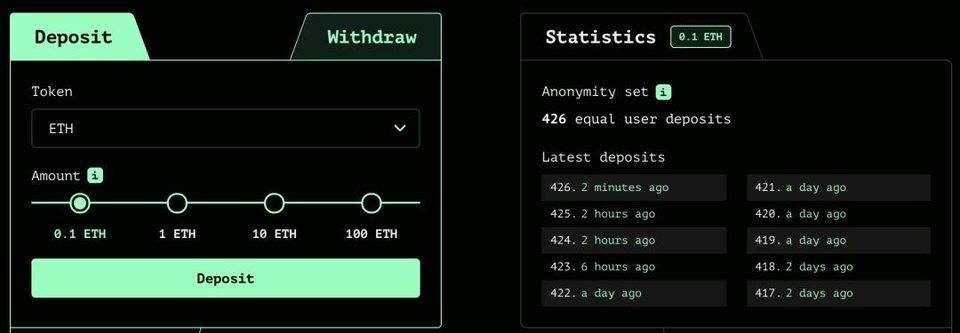 Tornado.cash: 一个关于匿名和 zk-SNARKs 的故事