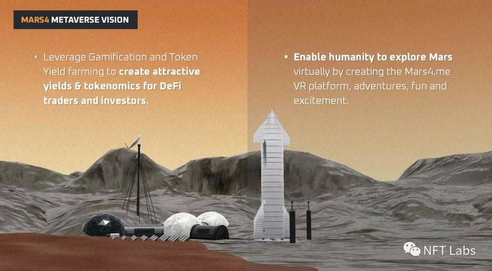 Mars4:火星上的虚拟世界