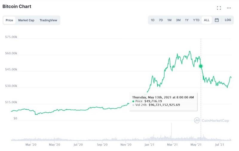 """数据分析告诉你,马斯克""""喊单""""对市场的影响力正在减弱"""
